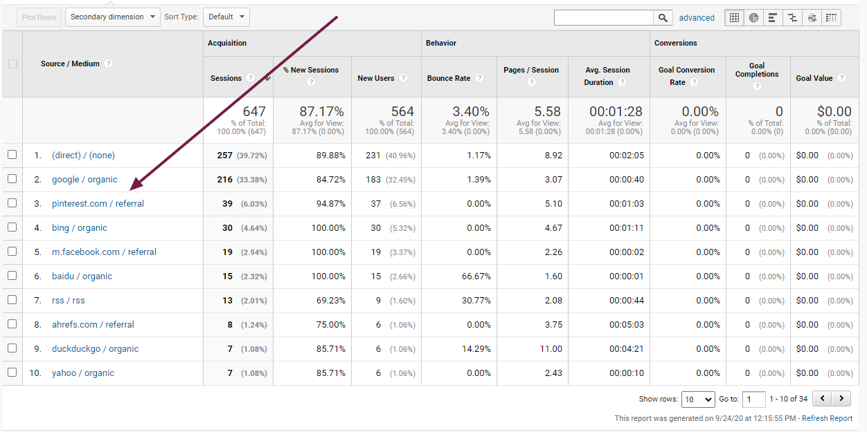 social media stats inside Google Analytics